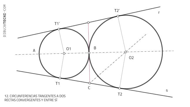 Circunferencias tangentes a dos rectas convergentes y entre sí