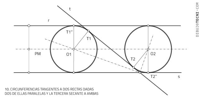 Circunferencias tangentes a dos rectas dadas dos de ellas paralelas y la tercera secante a ambas