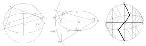 Trazado de elipses. mediante las circunferencias focal, principal y a partir de los diámetros conjugados.