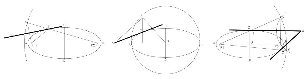 Trazado de rectas tangentes a la elipse por un punto dado y desde un punto exterior.