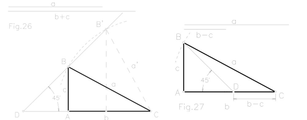 Construcción de triángulos.