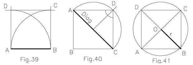 Construcción del cuadrado