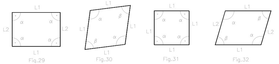 Paralelogramos, clasificación
