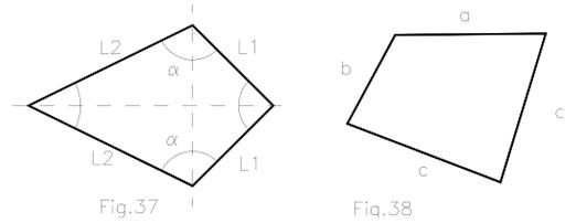 Trapezoides, clasificación.