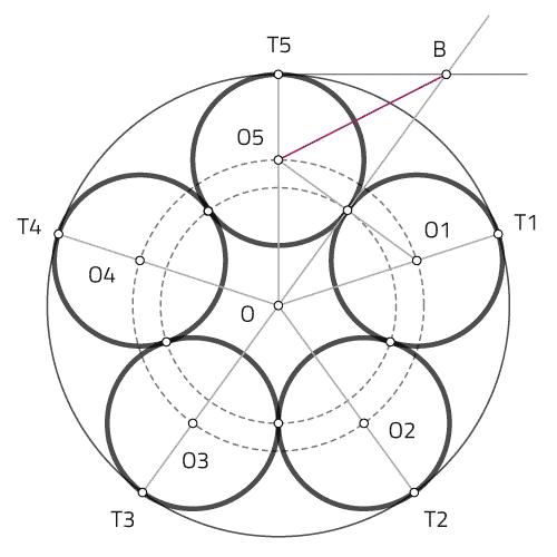 Circunferencias tangentes
