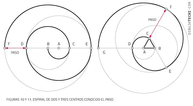 Espiral de dos y tres centros conocido el paso