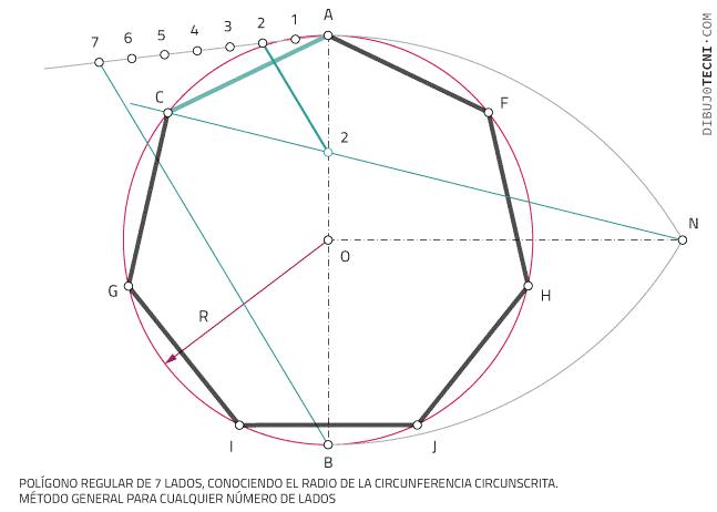 Polígono regular de 7 lados, conociendo el radio de la circunferencia circunscrita. Método general para cualquier número de lados