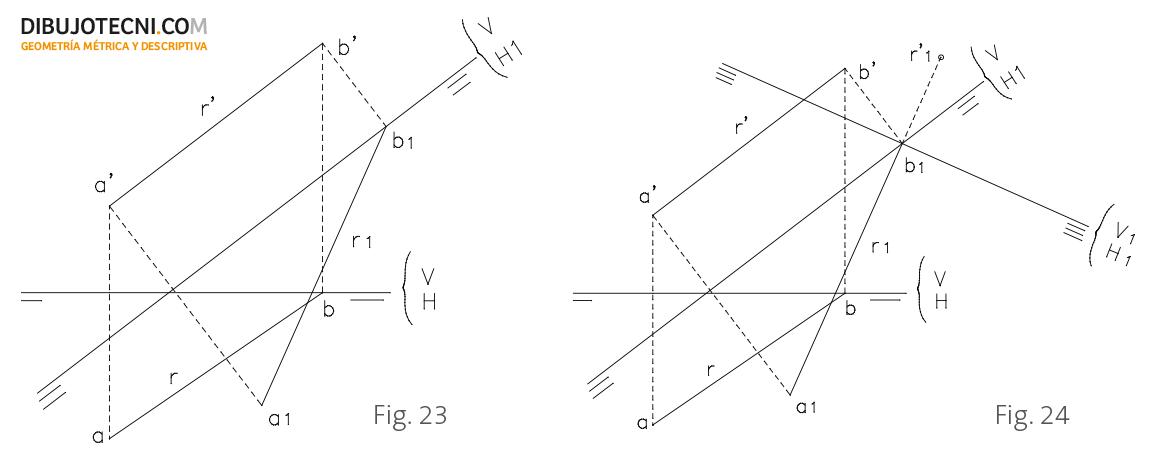 Proyecciones de una recta en los cambios de plano.