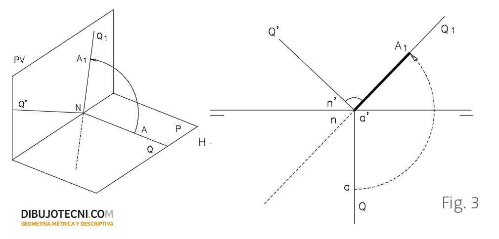 Abatimiento de un plano proyectante vertical sobre el plano vertical de proyección.
