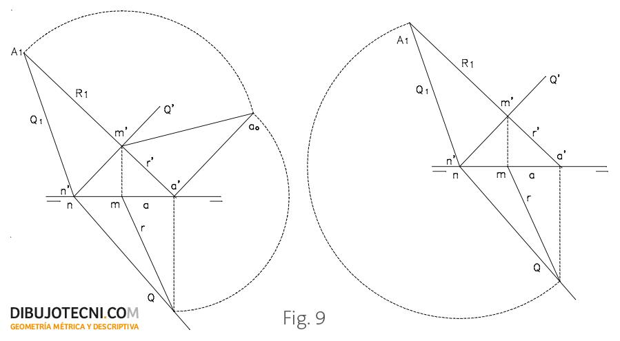Abatimiento de la traza horizontal del plano sobre el plano vertical de proyección.