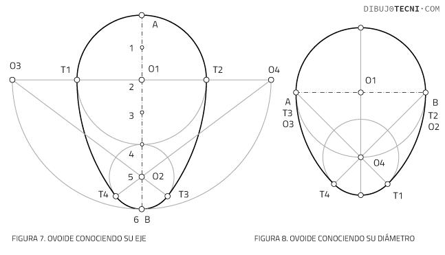 ovoide conociendo su eje y ovoide dado su diámetro