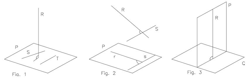 Teoremas de la perpendicularidad