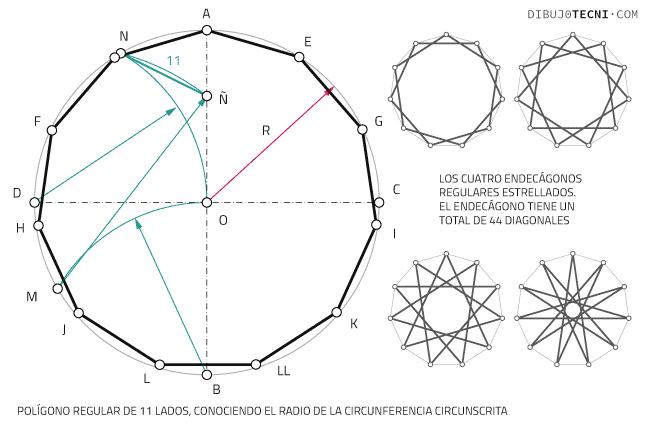 Polígono regular de 11 lados, conociendo el radio de la circunferencia circunscrita