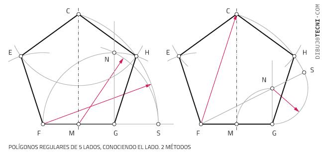 Polígonos regulares de 5 lados, conociendo el lado. 2 métodos