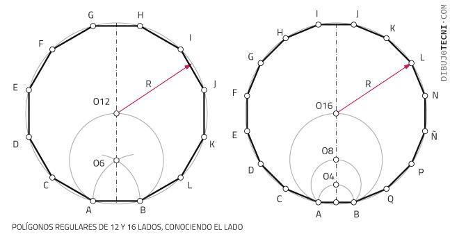 Polígonos regulares de 12 y 16 lados, conociendo el lado