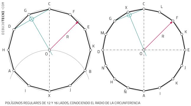 Polígonos regulares de 12 y 16 lados, conociendo el radio de la circunferencia