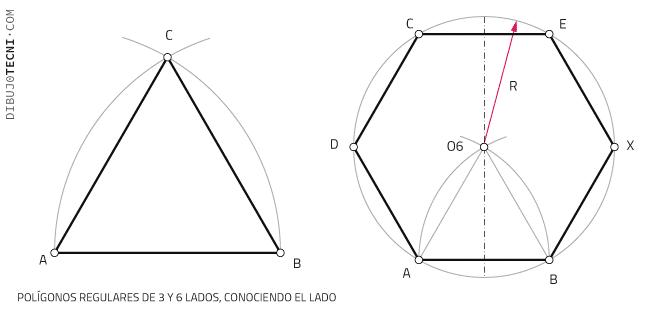Polígonos regulares de 3 y 6 lados, conociendo el lado