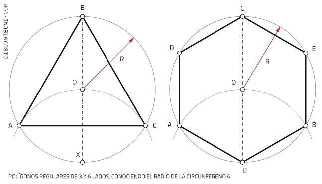 Polígonos regulares de 3 y 6 lados, conociendo el radio de la circunferencia