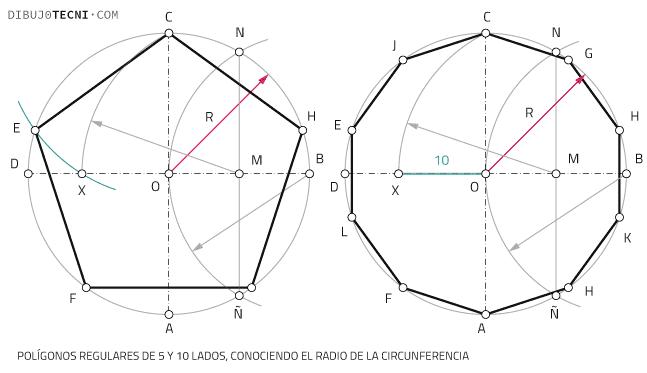 Polígonos regulares de 5 y 10 lados, conociendo el radio de la circunferencia.