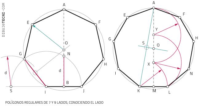 Polígonos regulares de siete y nueve lados a partir del lado