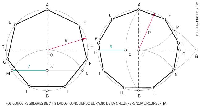 Polígonos regulares de 7 y 9 lados, conociendo el radio de la circunferencia circunscrita