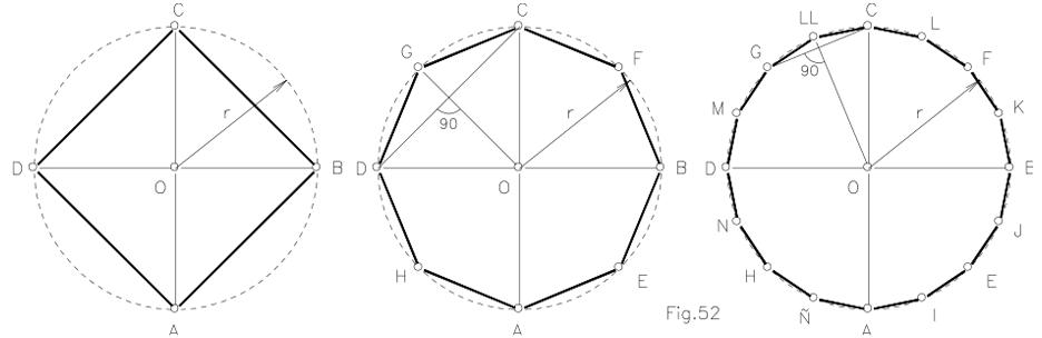 Polígonos regulares de 4, 8, y 16 lados, conociendo el radio de la circunferencia.