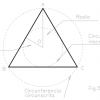 Elementos de un polígono regular