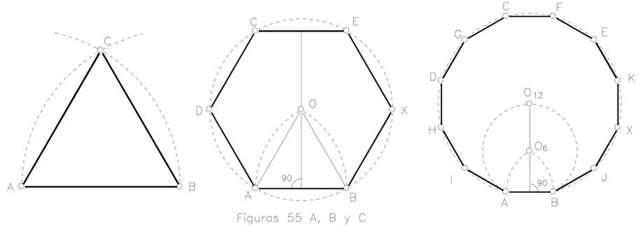 Polígonos regulares de 3, 6 y 12 lados, conociendo el lado.