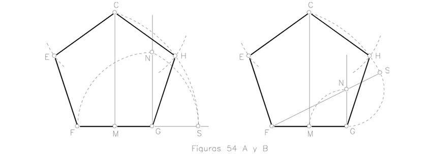 Polígonos regulares de 5 lados, conociendo el lado.