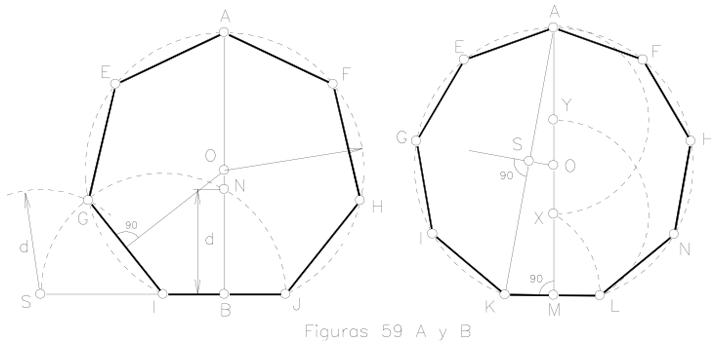 Polígonos que no admiten representación exacta a partir del lado