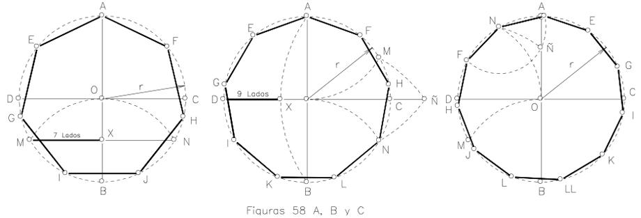 Polígonos que no admiten representación exacta a partir del radio