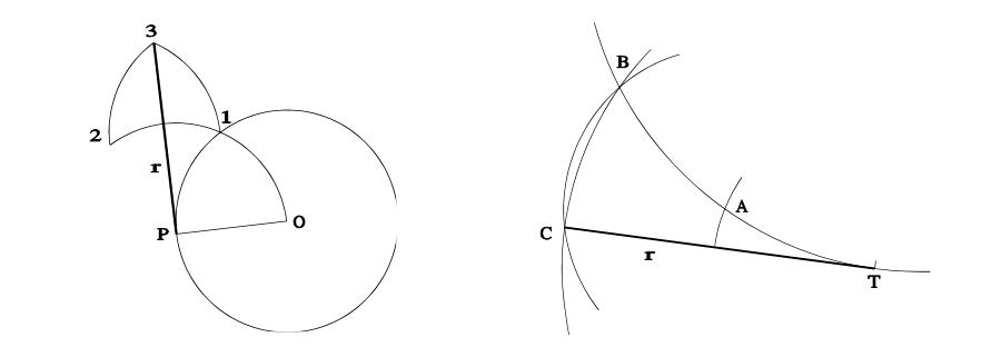 Recta tangente a una circunferencia.