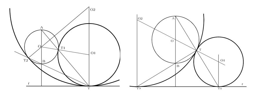 Circunferencia tangentes a circunferencia y recta por puntos
