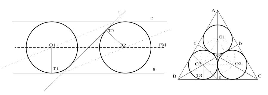 Circunferencias tangentes a rectas.
