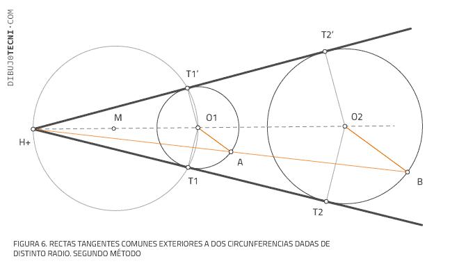 Rectas tangentes comunes exteriores a dos circunferencias dadas de distinto radio