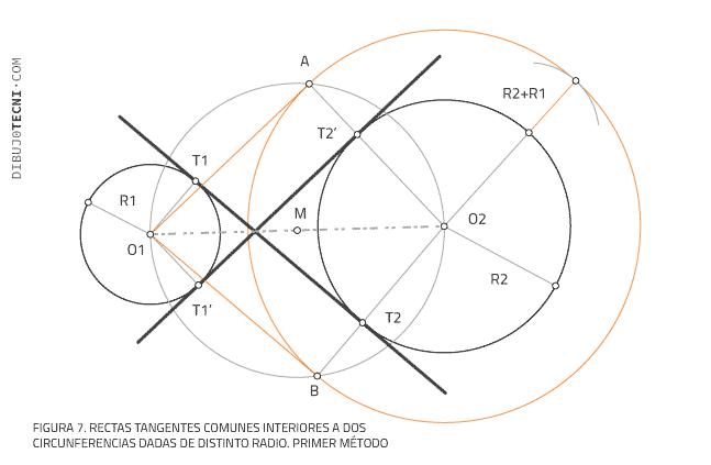Rectas tangentes comunes interiores a dos circunferencias dadas de distinto radio. Primer método