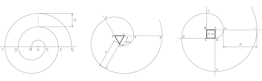 Construcción de la espiral de dos, tres y cuatro centros conocido el paso.