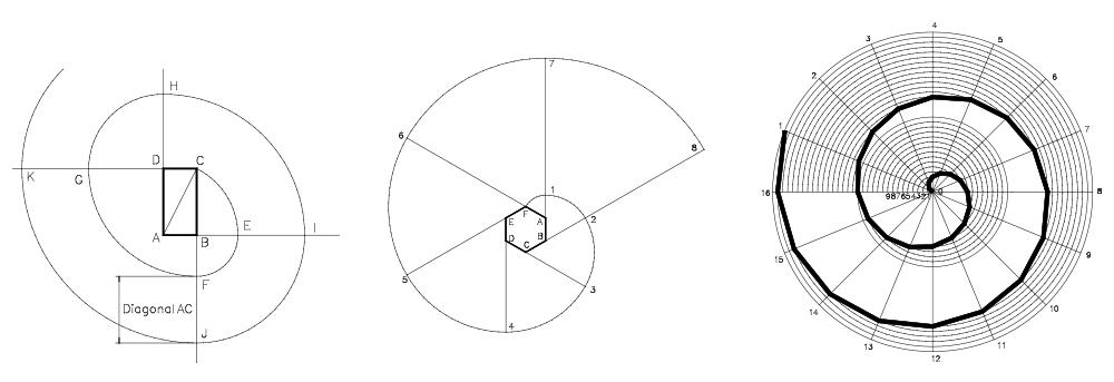 Construcción de la espiral de base rectangular, evolvente de un polígono y espiral de Arquímedes.