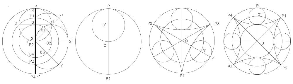 Hipocicloide rectilínea, triangular y cuadrangular.
