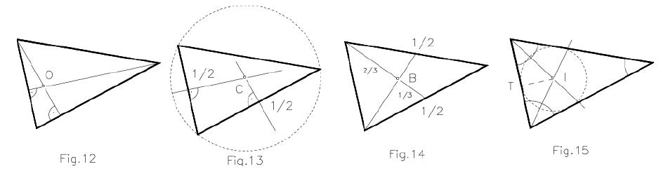 Rectas notables y centros del triángulo