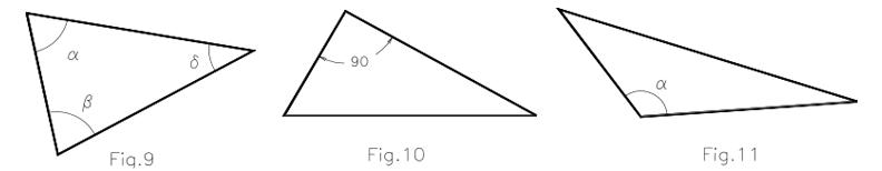 Triángulos. Clasificación según sus ángulos