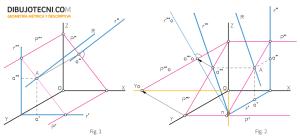 Recta R perpendicular a un plano P, paralelo al eje Y, por un punto A.
