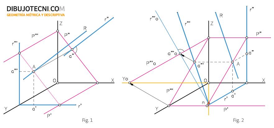 Recta R perpendicular a un plano P, paralelo al eje Y, por un punto A. Recta perpendicular a un plano P, paralelo al eje ZOX, por un punto A.