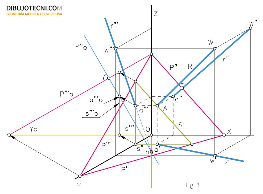Recta perpendicular a un plano P oblicuo cualquiera, por un punto A.