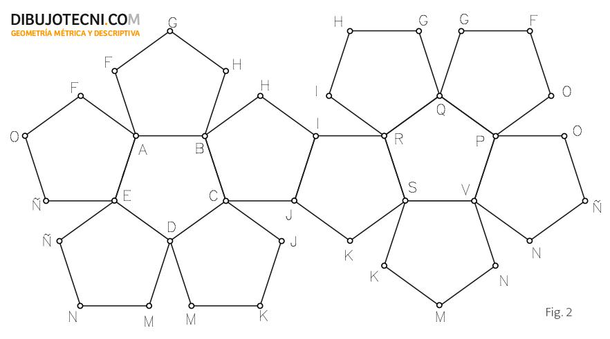 Desarrollo del dodecaedro.