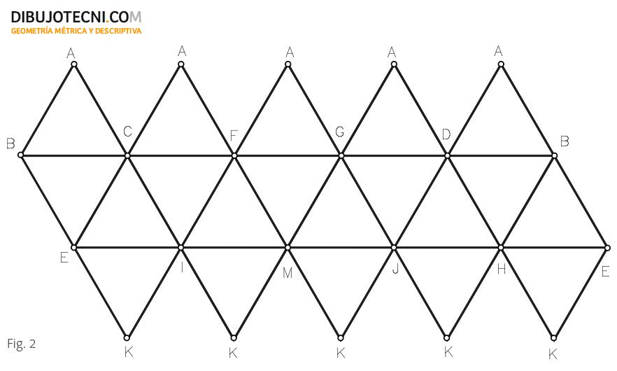 Desarrollo del icosaedro.