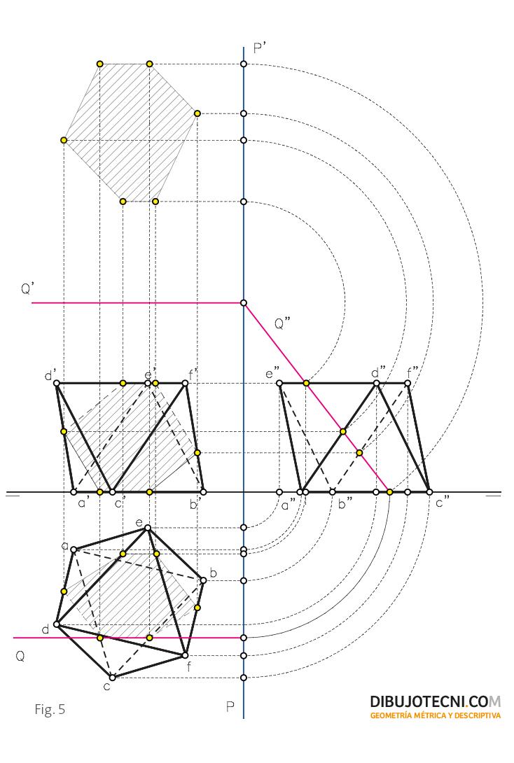 Sección producida por un plano paralelo a la línea de tierra.