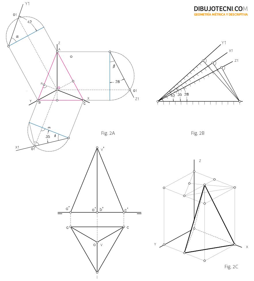 Perspectiva Trimétrica de una pirámide recta, sabiendo que su base, contenida en el plano XOY es un triángulo equilátero con un lado paralelo al plano XOY y dados los ejes.