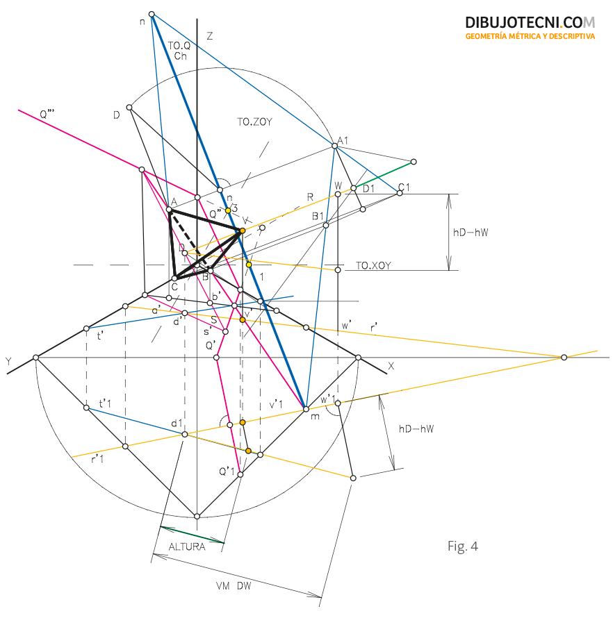 Representación en perspectiva isométrica de un tetraedro con una cara apoyada en un plano oblicuo Q, conociendo una de las aristas de la base AB.