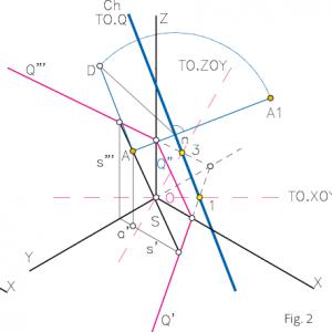 axonometrico_distancia_abatimiento